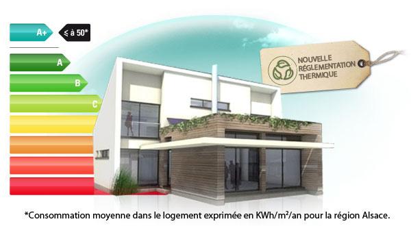 Prix maison rt maison rt2020 explication rt kit ossature for Prix m2 construction maison neuve rt 2012
